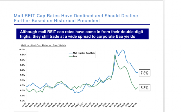The General Growth Short Thesis Lacking, Uses Questionable Data $$