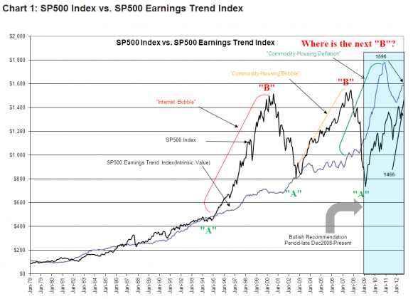 sp 581x420 Learning From History